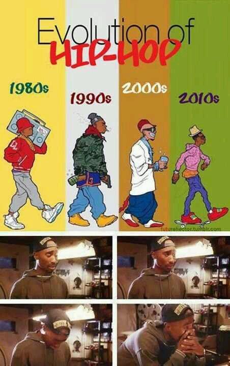 Evolution of hip hoppers.