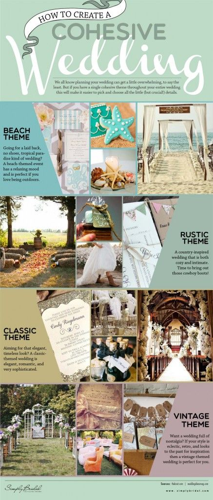 Wedding Infographic. Planning Information. Ideas for creating a cohesive wedding.