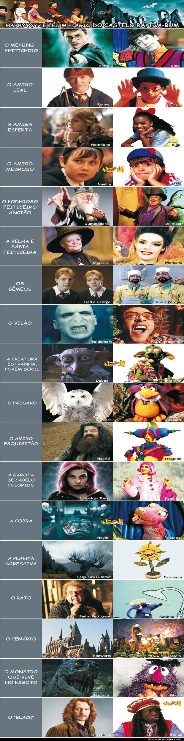 Harry Potter é Um PláGio Do Castelo Rá-Ti-Bum