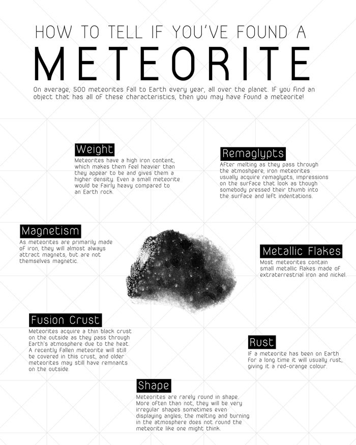 54 Best Meteorite Images On Pinterest: 137 Best Images About Geology