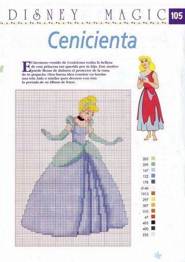 Disney Cinderella The Dress