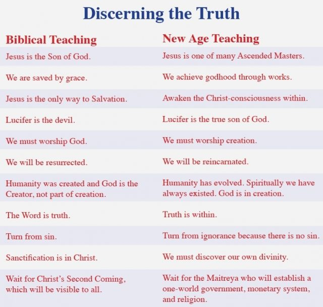 the truths in life that the bible teaches Obey the teachings of a christ and put into practice what is said in the bible  to success even if we do good in everyday life this is not what the bible teaches.