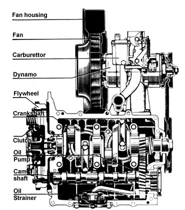 URBI-ET-ORBI……My Bucket List Journals.: VW engine cooling system components.