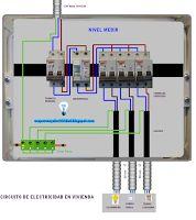 Esquemas eléctricos: Circuito de electricidad en viviendas