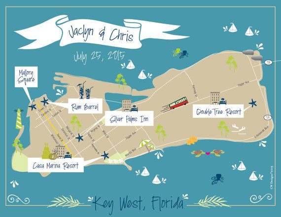 Homeschooling Miami Beach