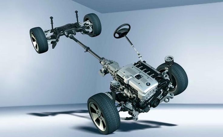 How does bmw xdrive works #1