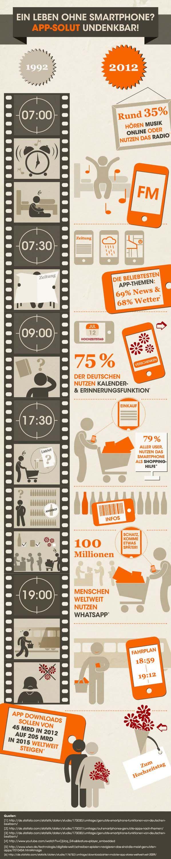 App-Smartphone-Leben-Infographik.jpg (598×3000)