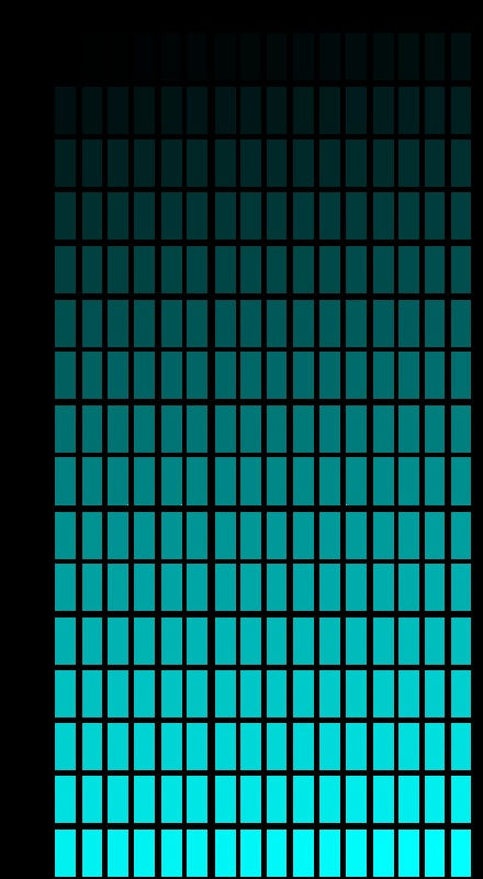 Shades of cyan....my favorite colors