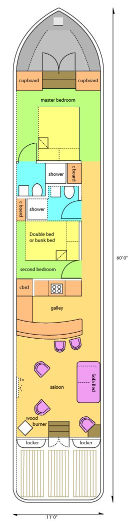 Canal/ Narrow boat  Possible floorplan layout. Would ditch second bathroom for larger kitchen/dining space.