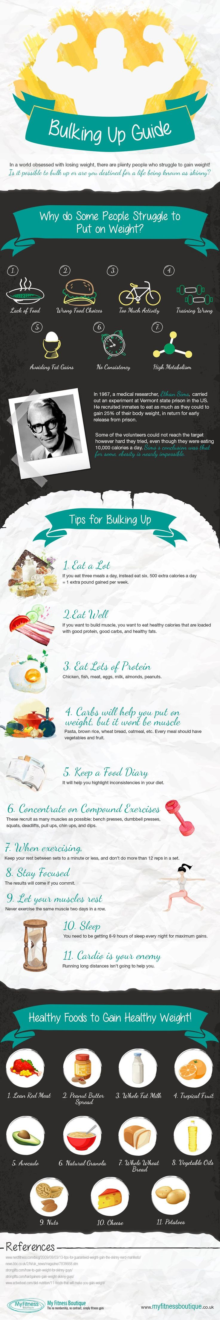 """We hear stories about how people struggle to lose weight, however we rarely hear about those people that actually want and need to put on weight. This infographic from My Fitness Boutique looks at how to """"bulk up."""""""
