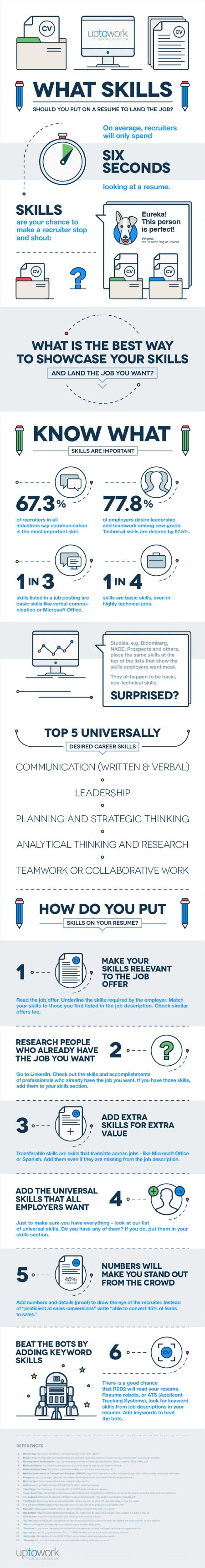 Best My Resume Builder Ideas On Pinterest Resume Builder - Help with a resume