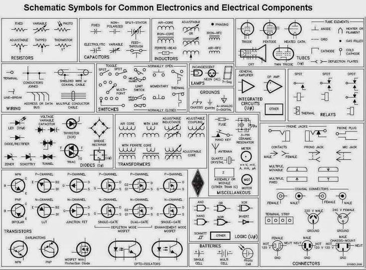 Electrical Engineering Symbols Electrical Engineering Symbols