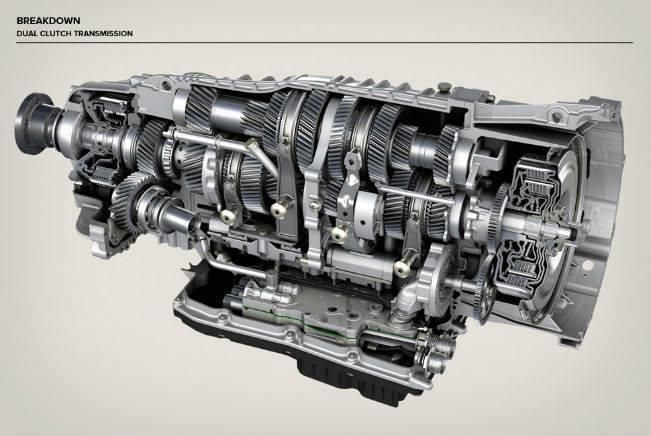 Mechanical Engineering: Dual clutch transmission