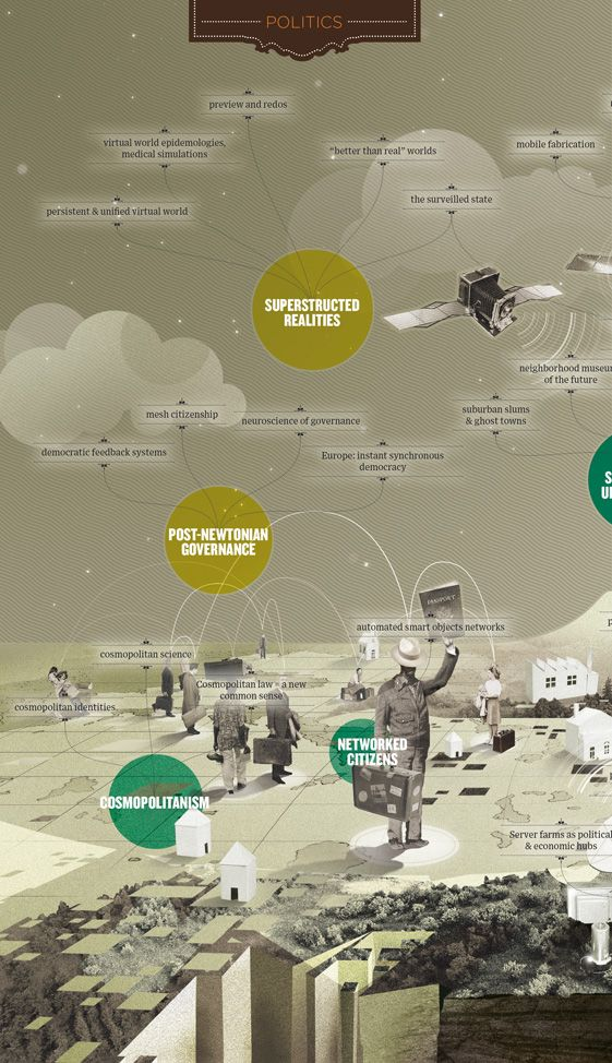 The map of the future by Luca Masud, via Behance