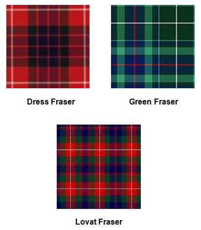 Clan Fraser Tartan--Simon, Lord Lovat of Fraser was the 18th c. slightly villanous character in ISLAND OF THE SWANS...and the late Lord Lovat whom I met when researching the book didn't mind a bit!