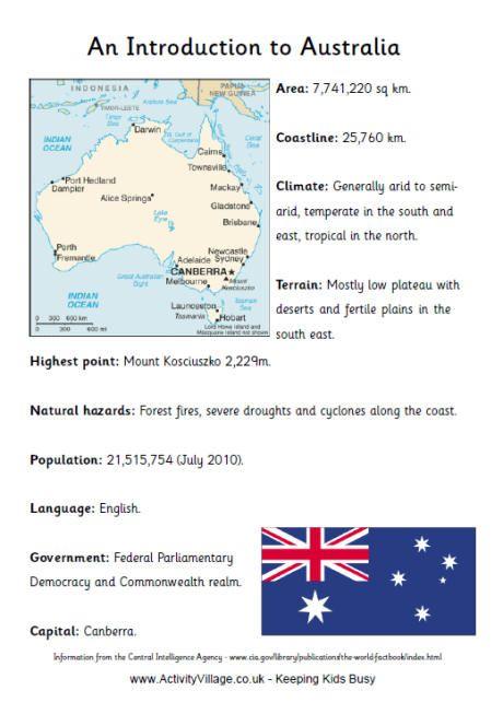 Introduction to Australia fact sheet printable