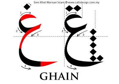 Leçon 4: Khat Nasakh ~ Seni Khat Warisan Islam   Calligraphie islamique