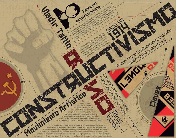 Articulo estilo gráfico - Constructivismo Ruso - Adobe Illustrator.