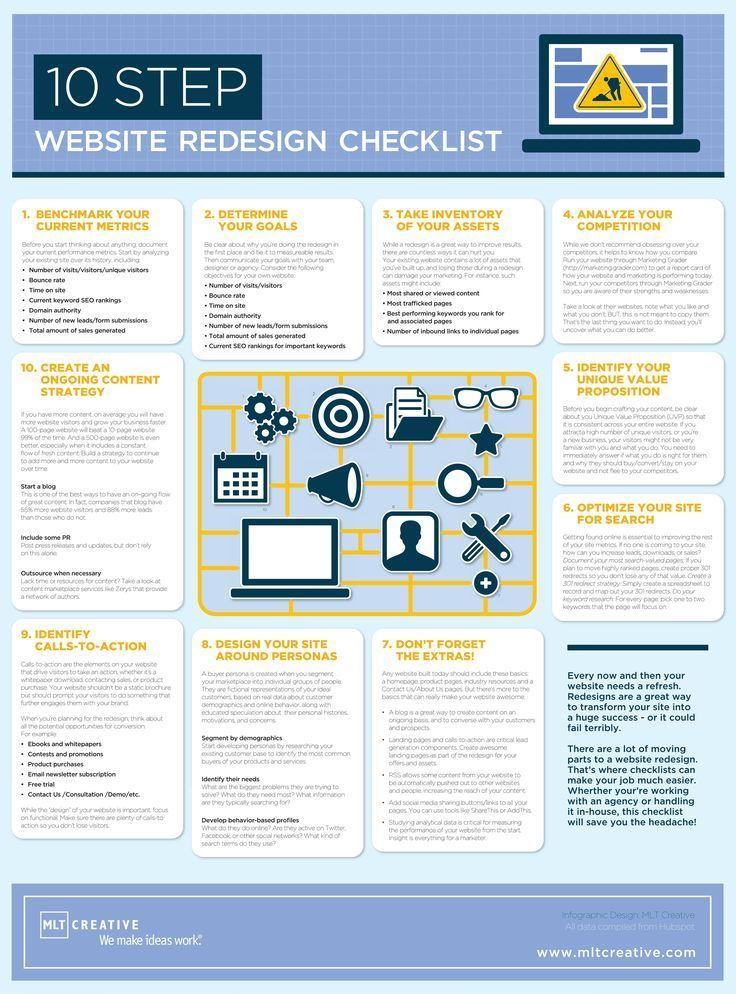 Web Design In 2020 Website Redesign Website Checklist Infographic Website