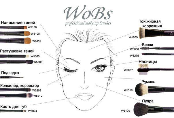 Как выбрать кисти для макияжа: как правильно, подбор, покупка