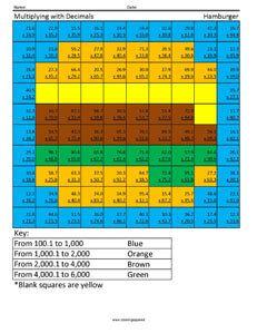 7th grade math test pdf