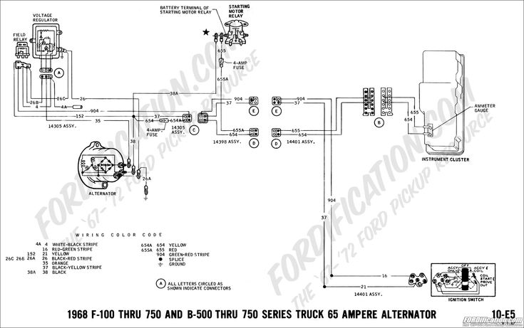 68 ford alternator wiring diagram
