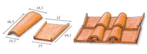 Roman roof tiles    Tegole romane