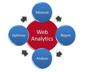 Formations Web Analytics