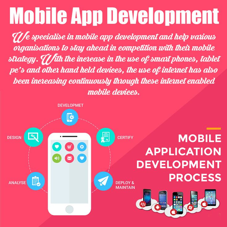 Multi Dimension Web Solutions is one of best mobile app development company in Chandigarh providing iPhone apps, ipad apps, Android apps development, web application development. #Mobileapp #webdevelopment #mobileappdevelopment #Android #Iphone #Ipads #webapplications #Chandigarh #Mohali #Pacnhkula