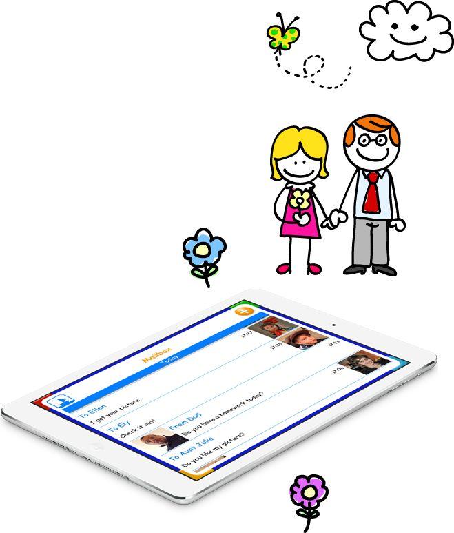 61 best Misc images on Pinterest Flashcard, Assessment and - copy blueprint lite app