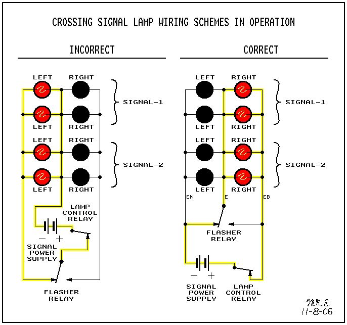 How Do Rr Signals Work Print Showing Crossing Signal