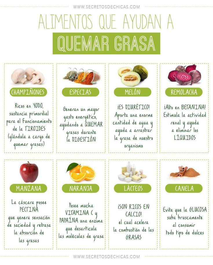 Alimentos que ayudan a quemar grasa - Infografías y Remedios. #nutrición #infografía