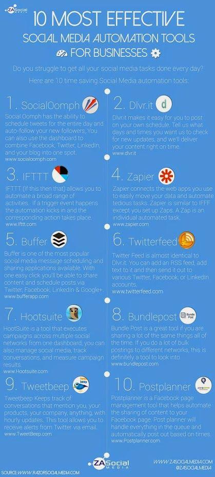 #Business social media tips
