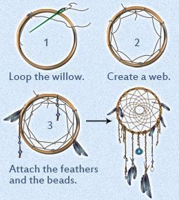 how to make a dreamcatcher step by step youtube