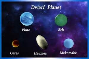 Pluto Ceres and Eris Dwarf Planet - Bing images