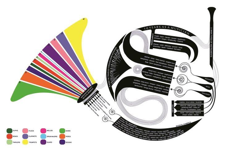 179 best my horn ok my french horn images on pinterest. Black Bedroom Furniture Sets. Home Design Ideas