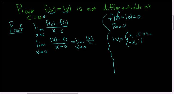 Proof that the Absolute Value Function is Not Differentiable at Zero