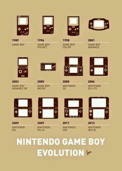 """Nintendo Game Boy Evolution"" #Nintendo #Retrogaming #videogames #gaming <<< I have '98 , '06 , and '12."