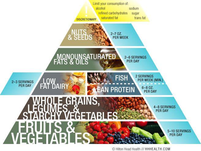 tone it up nutrition plan recipe guide pdf