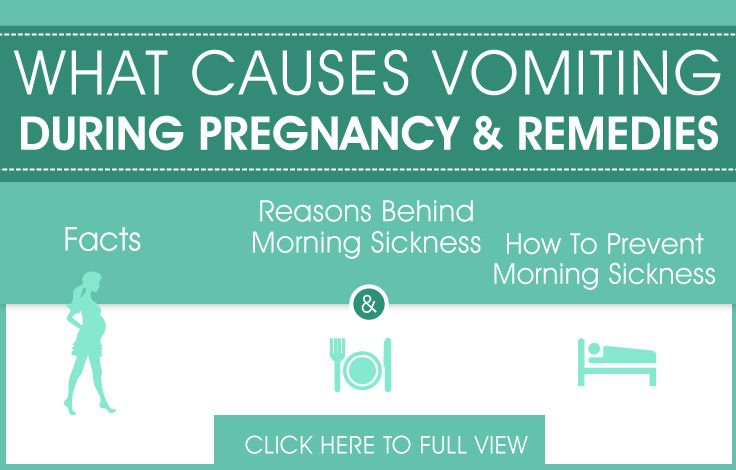 Causes Vomiting During Pregnancy