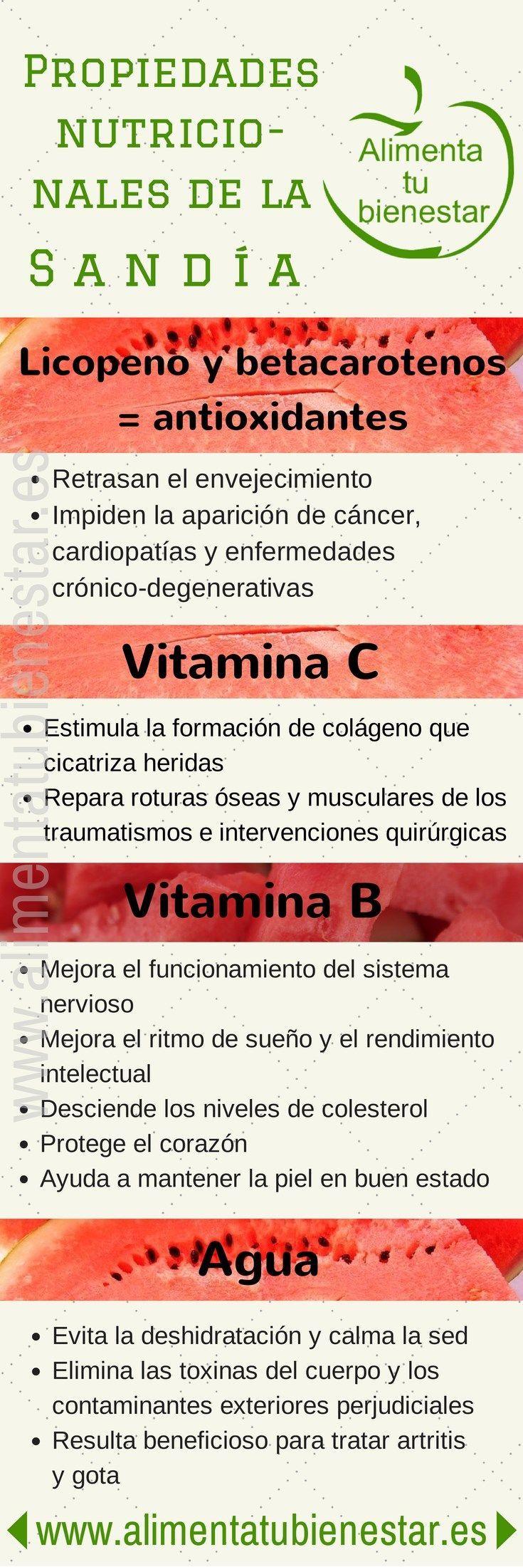Propiedades nutricionales de la sandía. #nutrición #infografía