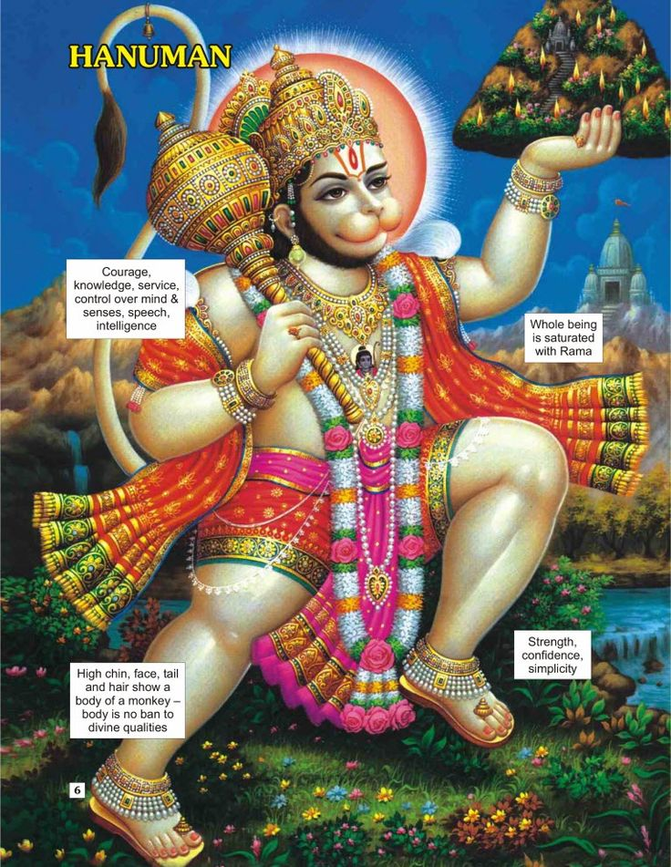 Hanuman symbolism meaning - Pesquisa Google