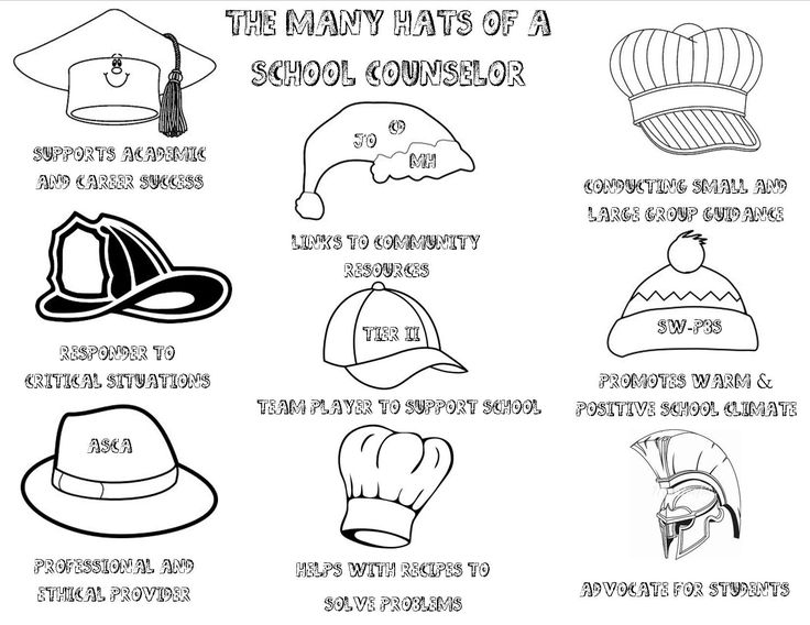 The Many Hats of a School Counselor - created by Ms. Sherrill