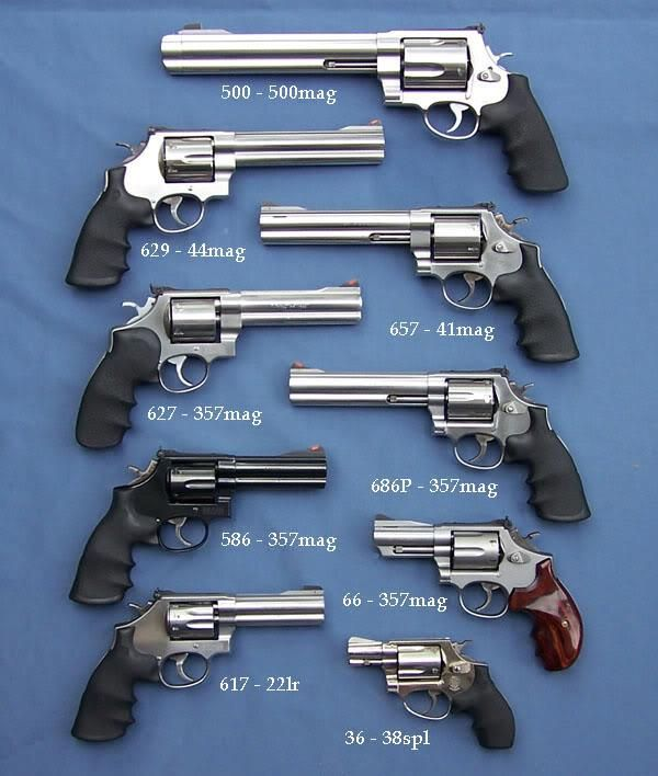 S Revolvers, in the days of Automatics, I fear the revolver, a gun of confidence, letting you know the person only needs 6 rounds.