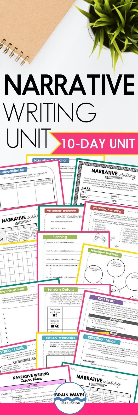 In this detailed, CCSS-aligned, 10-day unit, students will learn about narrative writing and actively participate in the writing process. Students will write personal narratives about an interesting experience that taught them a lesson. In their personal narratives, students will include key elements of narrative writing: ideas, organization, voice, word choice, sentence fluency and conventions.