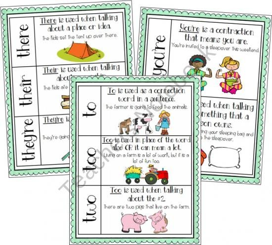 {{FREEBIE}} Reading, Writing, Charts, Contractions, Grammar, Homonyms, Word Wall  Grade Levels:Prek,K,1st, 2nd,3rd, 4th, 5th, 6th, 7th & 8th.   This freebie includes anchor charts that give examples of:   To, Too, & Two  There, Their, & They're  You're & Your