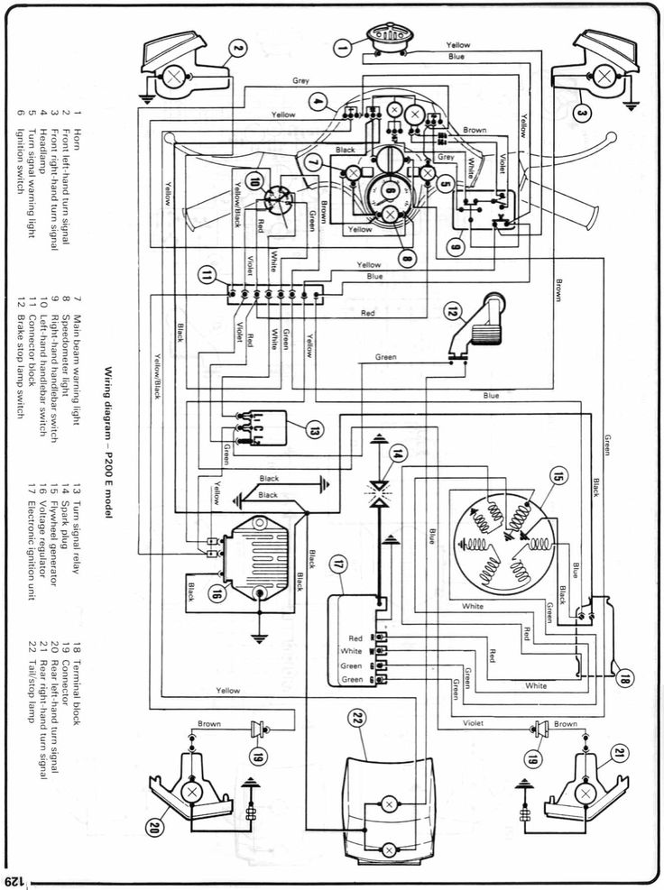 Lovely Wiring Diagram Vespa Excel 150 #diagrams #