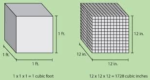 Image result for meter conversion inch