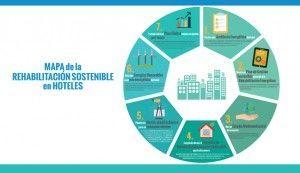 Infografía-Mapa rehabilitación sostenible hoteles