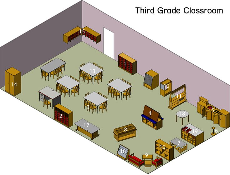 Classroom Design For Grade 8 ~ Best images about classroom project on pinterest th